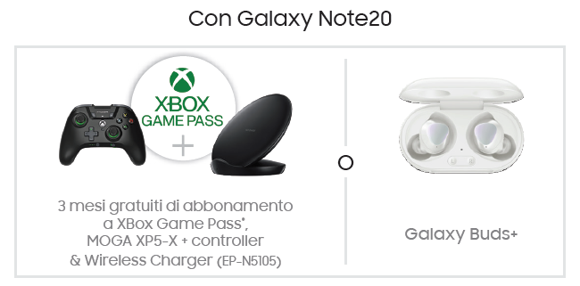 Regali con Galaxy Note 20 5G
